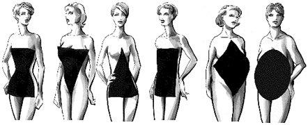 female horizontal body shapes