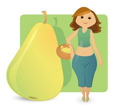 Pear Shape Body (also called Triangle Body Shape)